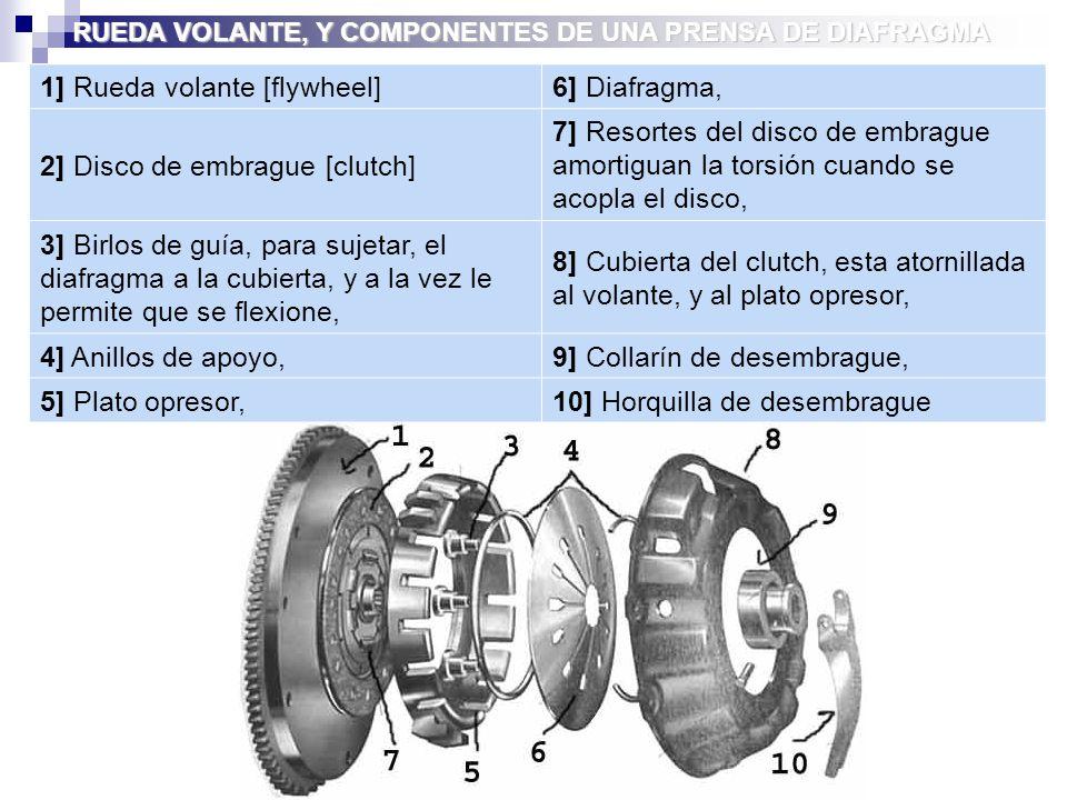 1] Rueda volante [flywheel] 6] Diafragma,